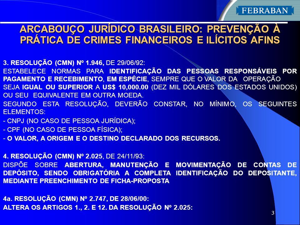 3 ARCABOUÇO JURÍDICO BRASILEIRO: PREVENÇÃO À PRÁTICA DE CRIMES FINANCEIROS E ILÍCITOS AFINS 3. RESOLUÇÃO (CMN) Nº 1.946, DE 29/06/92: ESTABELECE NORMA