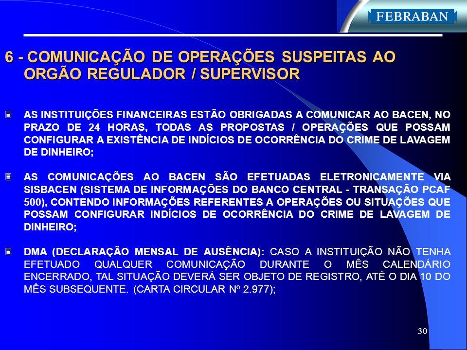30 6 - COMUNICAÇÃO DE OPERAÇÕES SUSPEITAS AO ORGÃO REGULADOR / SUPERVISOR 3 AS INSTITUIÇÕES FINANCEIRAS ESTÃO OBRIGADAS A COMUNICAR AO BACEN, NO PRAZO