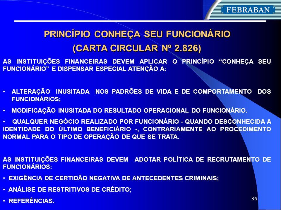 35 PRINCÍPIO CONHEÇA SEU FUNCIONÁRIO (CARTA CIRCULAR Nº 2.826) AS INSTITUIÇÕES FINANCEIRAS DEVEM APLICAR O PRINCÍPIO CONHEÇA SEU FUNCIONÁRIO E DISPENS
