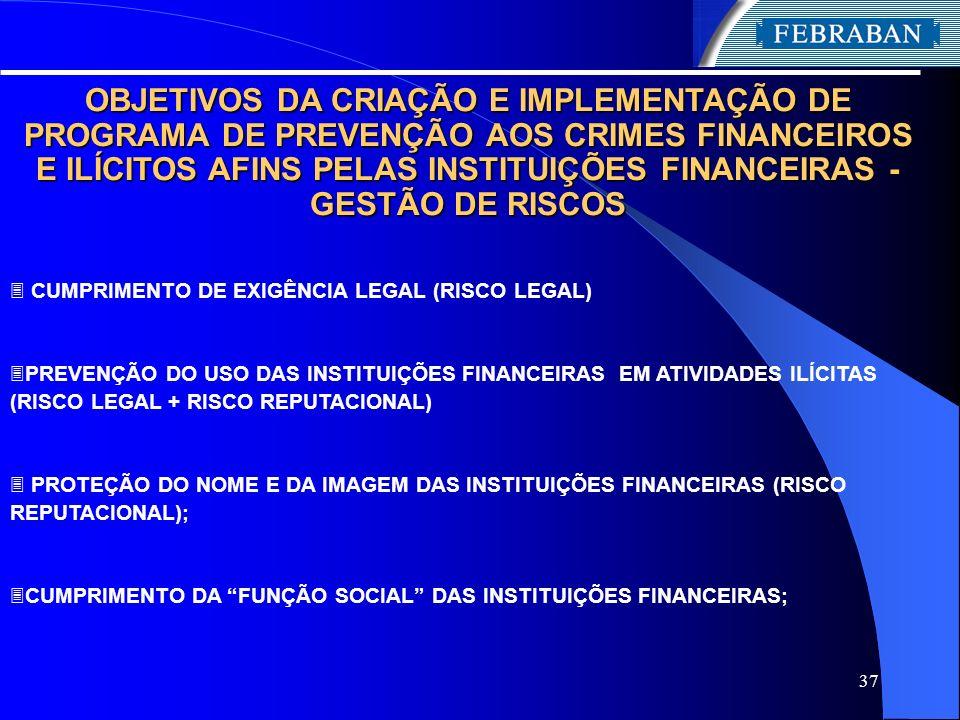 37 OBJETIVOS DA CRIAÇÃO E IMPLEMENTAÇÃO DE PROGRAMA DE PREVENÇÃO AOS CRIMES FINANCEIROS E ILÍCITOS AFINS PELAS INSTITUIÇÕES FINANCEIRAS - GESTÃO DE RI