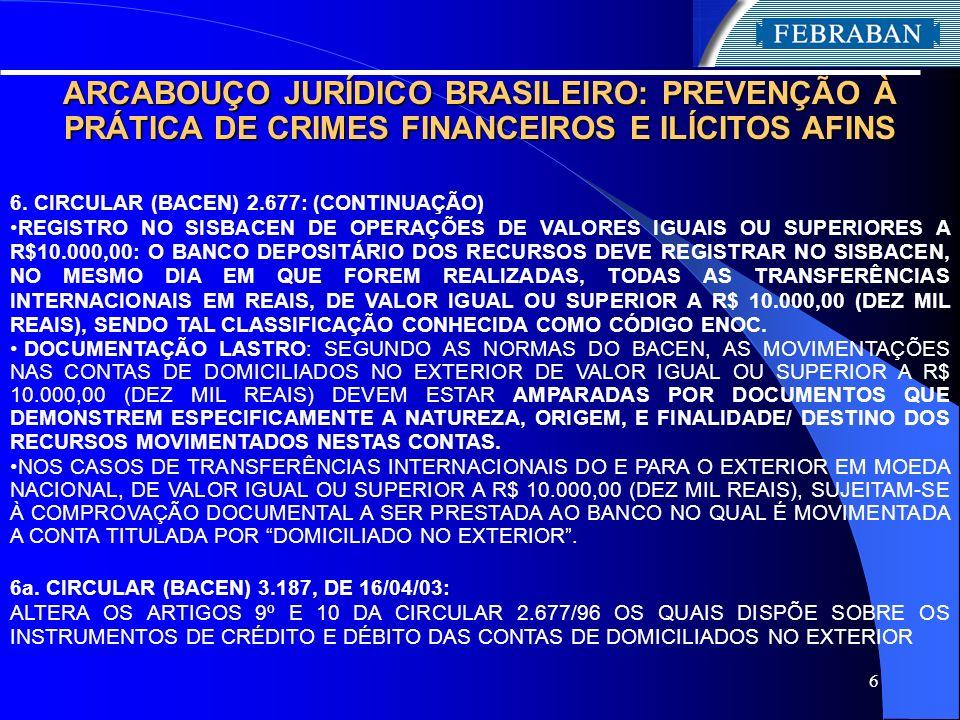 6 ARCABOUÇO JURÍDICO BRASILEIRO: PREVENÇÃO À PRÁTICA DE CRIMES FINANCEIROS E ILÍCITOS AFINS 6. CIRCULAR (BACEN) 2.677: (CONTINUAÇÃO) REGISTRO NO SISBA