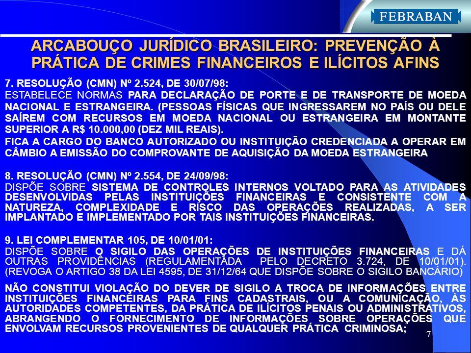 7 ARCABOUÇO JURÍDICO BRASILEIRO: PREVENÇÃO À PRÁTICA DE CRIMES FINANCEIROS E ILÍCITOS AFINS 7. RESOLUÇÃO (CMN) Nº 2.524, DE 30/07/98: ESTABELECE NORMA