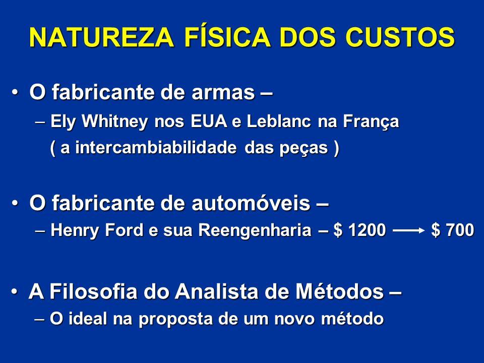 NATUREZA FÍSICA DOS CUSTOS O fabricante de armas –O fabricante de armas – –Ely Whitney nos EUA e Leblanc na França ( a intercambiabilidade das peças )