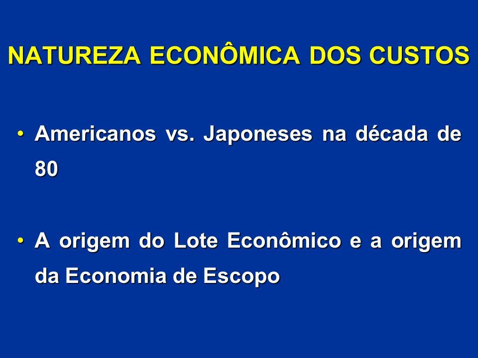 NATUREZA ECONÔMICA DOS CUSTOS Americanos vs. Japoneses na década de 80Americanos vs. Japoneses na década de 80 A origem do Lote Econômico e a origem d