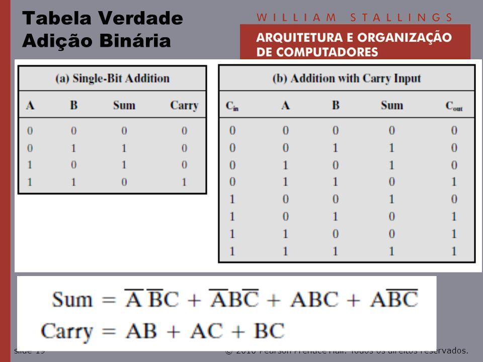 © 2010 Pearson Prentice Hall. Todos os direitos reservados.slide 19 Tabela Verdade Adição Binária