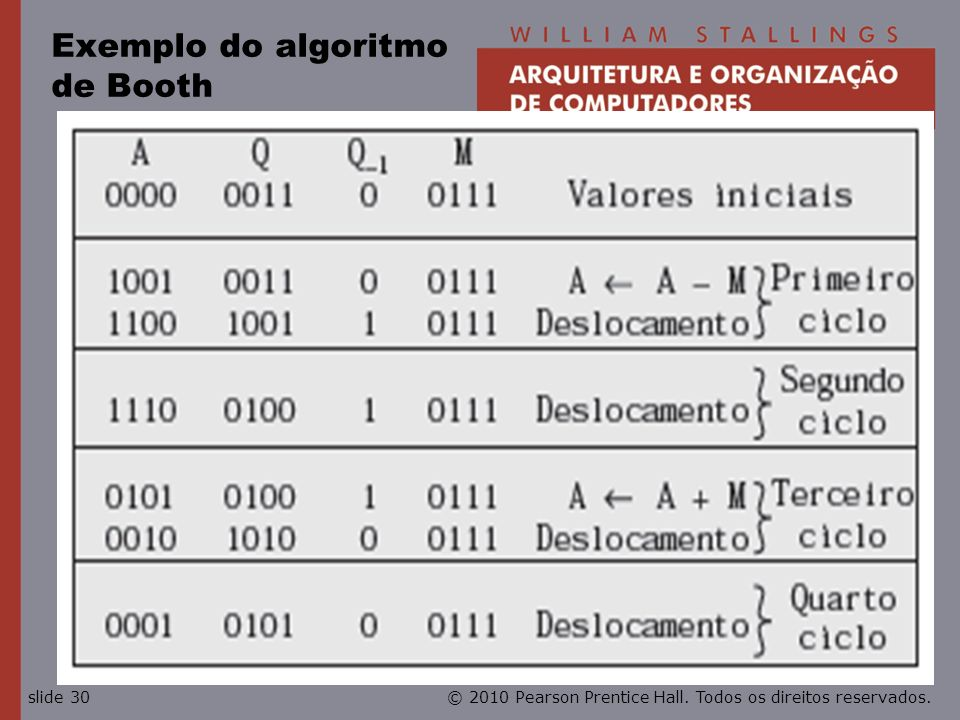 © 2010 Pearson Prentice Hall. Todos os direitos reservados.slide 30 Exemplo do algoritmo de Booth