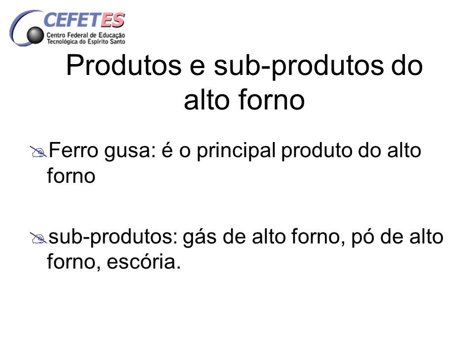 Produtos e sub-produtos do alto forno Ferro gusa: é o principal produto do alto forno sub-produtos: gás de alto forno, pó de alto forno, escória.