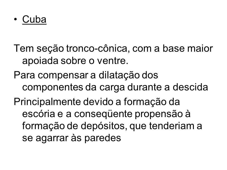 Cuba Tem seção tronco-cônica, com a base maior apoiada sobre o ventre. Para compensar a dilatação dos componentes da carga durante a descida Principal