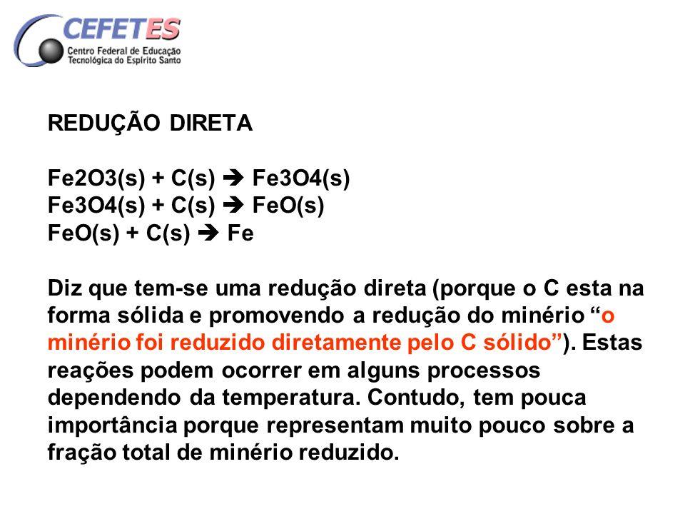 REDUÇÃO DIRETA Fe2O3(s) + C(s) Fe3O4(s) Fe3O4(s) + C(s) FeO(s) FeO(s) + C(s) Fe Diz que tem-se uma redução direta (porque o C esta na forma sólida e p