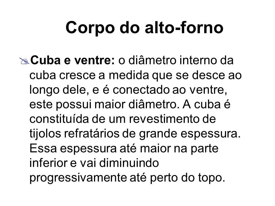 Corpo do alto-forno Cuba e ventre: o diâmetro interno da cuba cresce a medida que se desce ao longo dele, e é conectado ao ventre, este possui maior d