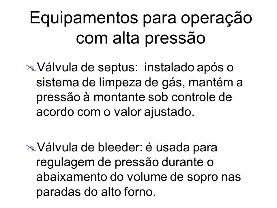 Equipamentos para operação com alta pressão Válvula de septus: instalado após o sistema de limpeza de gás, mantém a pressão à montante sob controle de