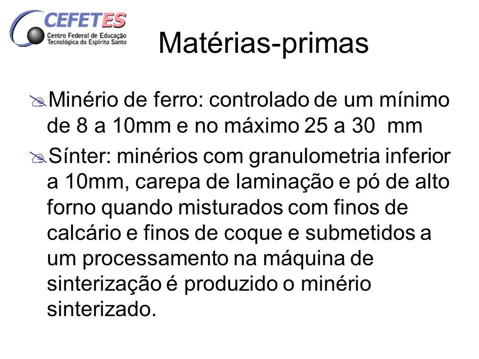 Matérias-primas Minério de ferro: controlado de um mínimo de 8 a 10mm e no máximo 25 a 30 mm Sínter: minérios com granulometria inferior a 10mm, carep