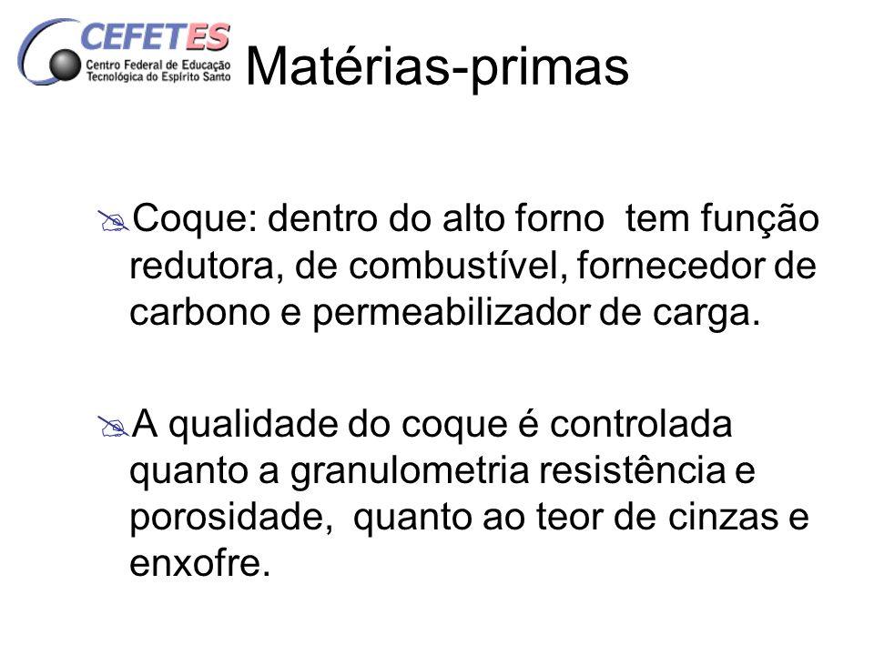 Matérias-primas Coque: dentro do alto forno tem função redutora, de combustível, fornecedor de carbono e permeabilizador de carga. A qualidade do coqu