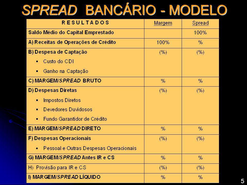 SPREAD BANCÁRIO - MODELO 5