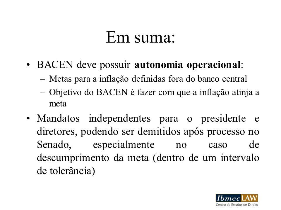 Em suma: BACEN deve possuir autonomia operacional: –Metas para a inflação definidas fora do banco central –Objetivo do BACEN é fazer com que a inflaçã