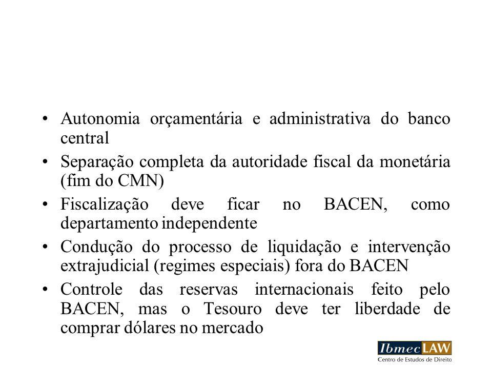 Autonomia orçamentária e administrativa do banco central Separação completa da autoridade fiscal da monetária (fim do CMN) Fiscalização deve ficar no