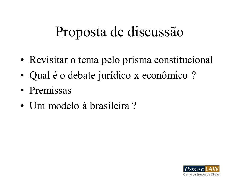 Proposta de discussão Revisitar o tema pelo prisma constitucional Qual é o debate jurídico x econômico ? Premissas Um modelo à brasileira ?