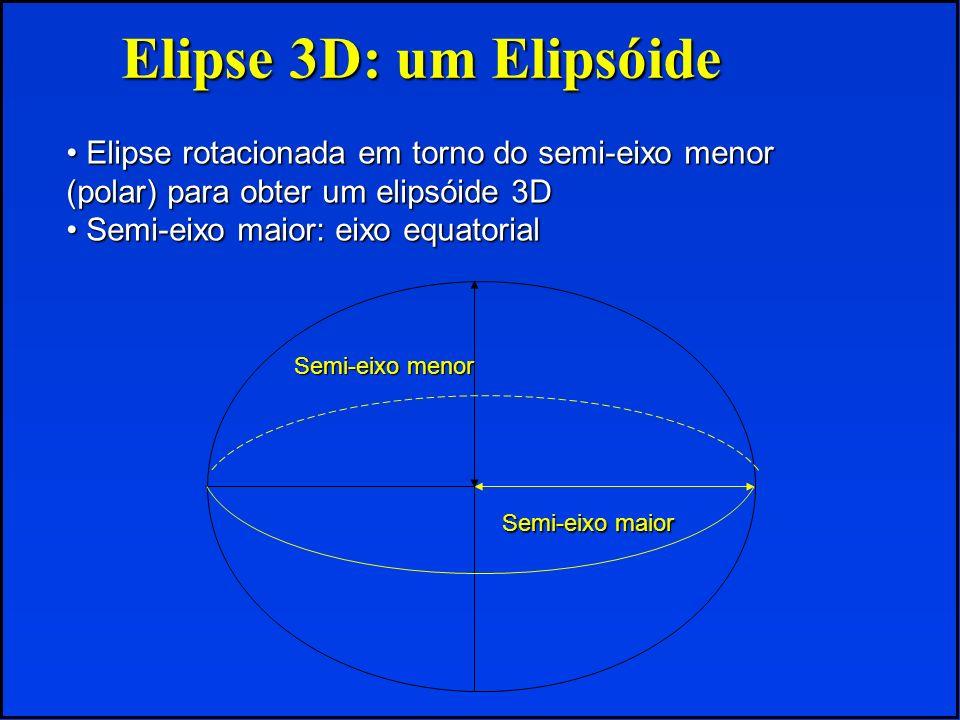 Elipse 3D: um Elipsóide Semi-eixo menor E Elipse rotacionada em torno do semi-eixo menor (polar) para obter um elipsóide 3D S Semi-eixo maior: eixo eq