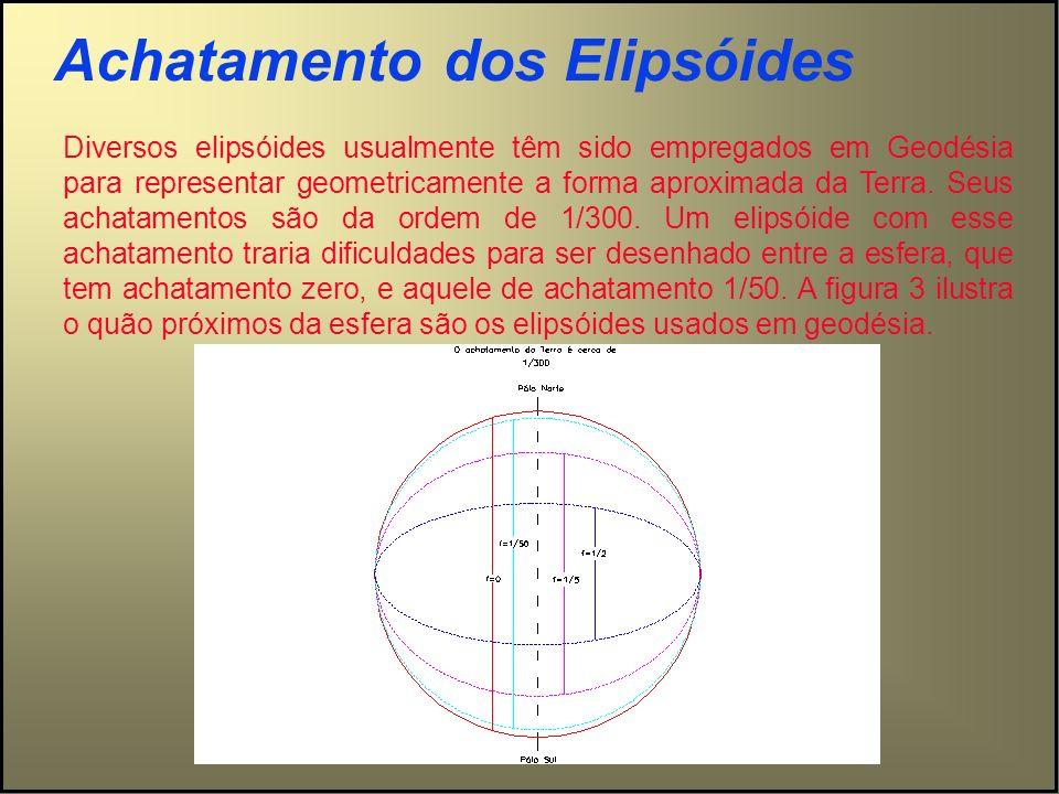 Diversos elipsóides usualmente têm sido empregados em Geodésia para representar geometricamente a forma aproximada da Terra. Seus achatamentos são da