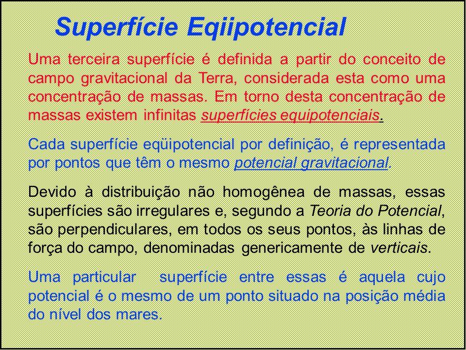 Uma terceira superfície é definida a partir do conceito de campo gravitacional da Terra, considerada esta como uma concentração de massas. Em torno de