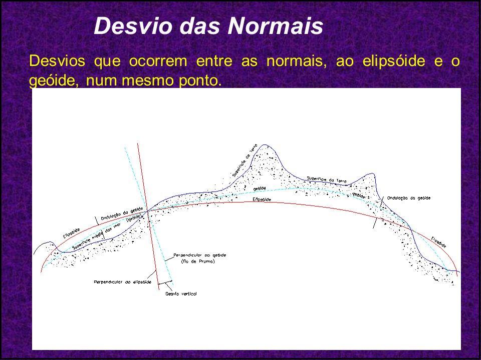 Desvios que ocorrem entre as normais, ao elipsóide e o geóide, num mesmo ponto. Desvio das Normais
