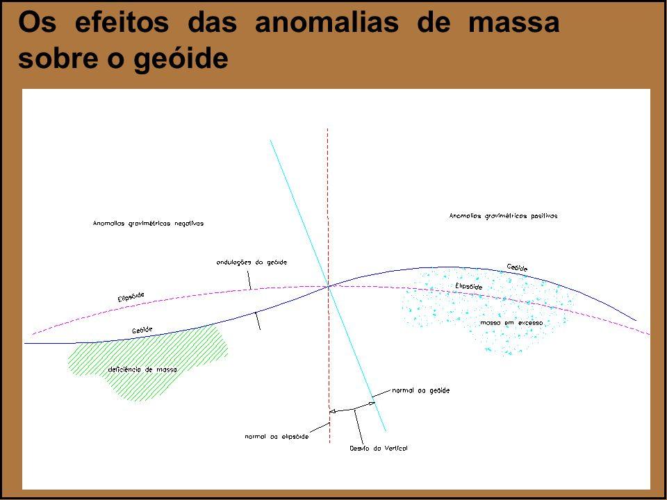 Os efeitos das anomalias de massa sobre o geóide