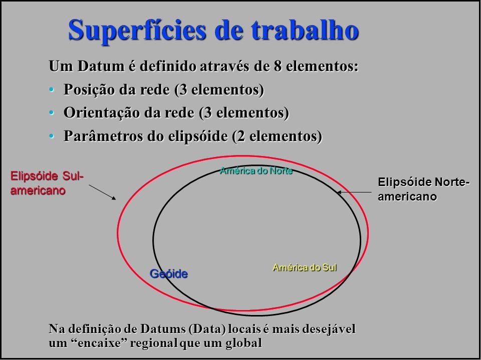 Um Datum é definido através de 8 elementos: Posição da rede (3 elementos)Posição da rede (3 elementos) Orientação da rede (3 elementos)Orientação da r