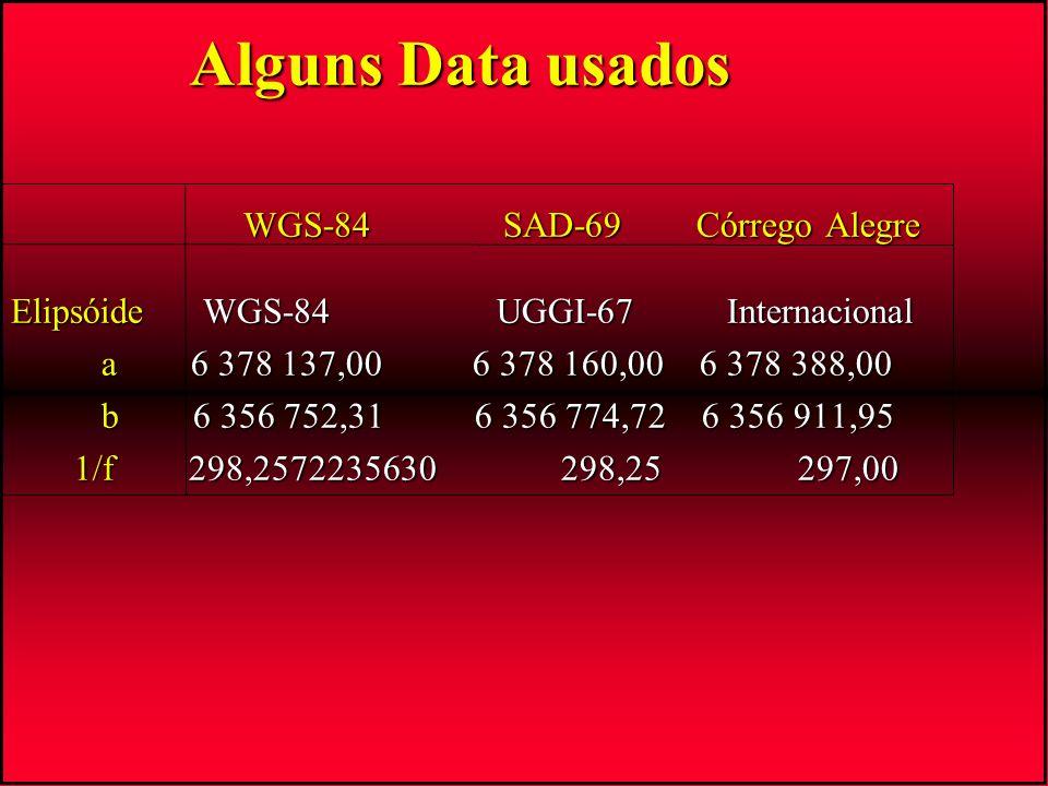 Alguns Data usados WGS-84 SAD-69 Córrego Alegre ElipsóideWGS-84 UGGI-67 Internacional Elipsóide WGS-84 UGGI-67 Internacional a 6 378 137,00 6 378 160,