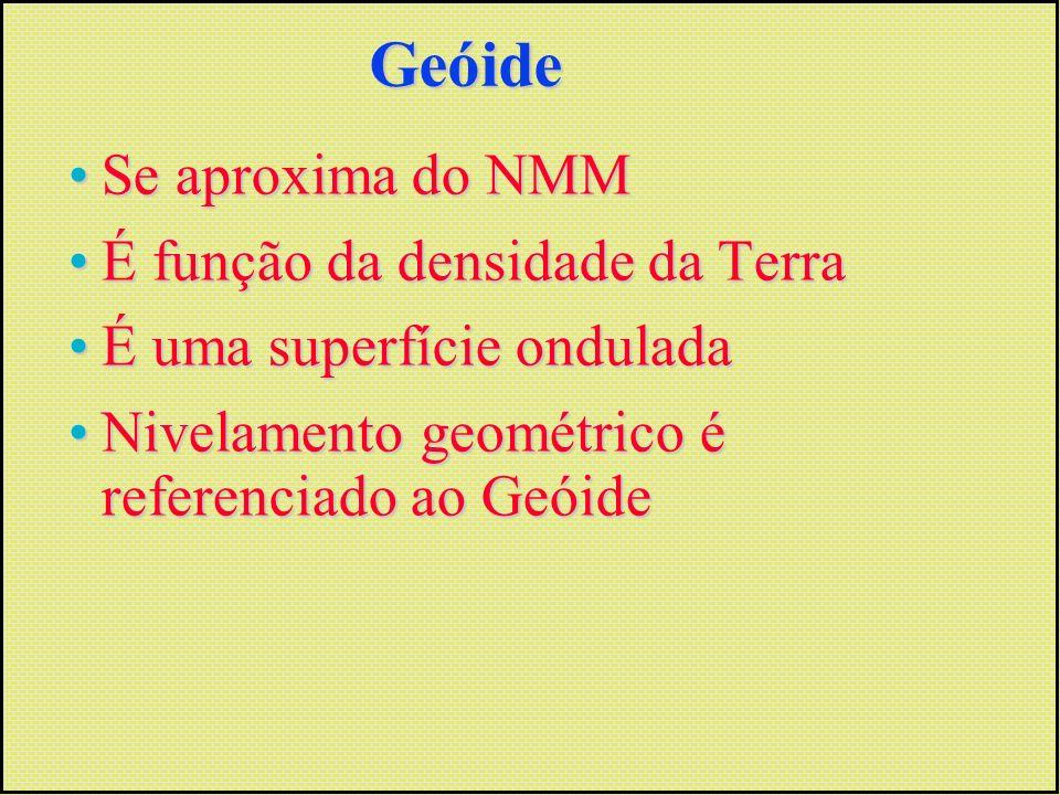 Geóide Se aproxima do NMMSe aproxima do NMM É função da densidade da TerraÉ função da densidade da Terra É uma superfície onduladaÉ uma superfície ond