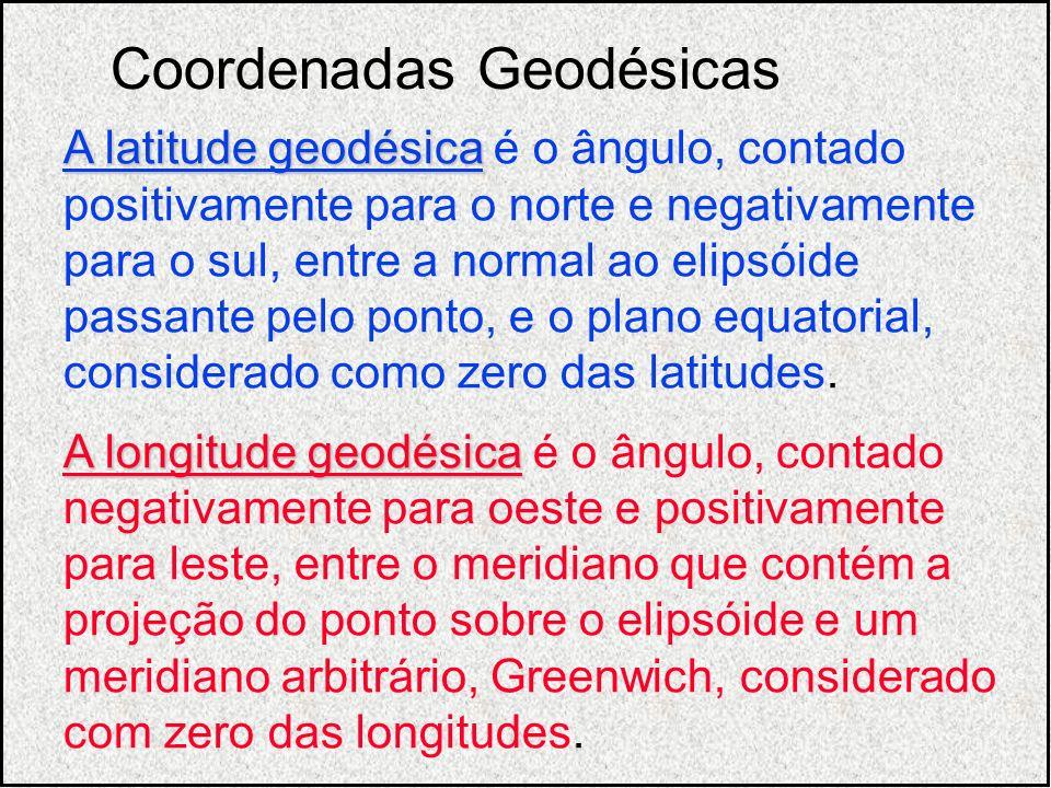 A latitude geodésica A latitude geodésica é o ângulo, contado positivamente para o norte e negativamente para o sul, entre a normal ao elipsóide passa