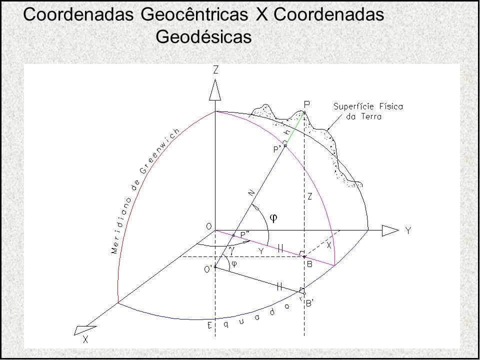 Coordenadas Geocêntricas X Coordenadas Geodésicas