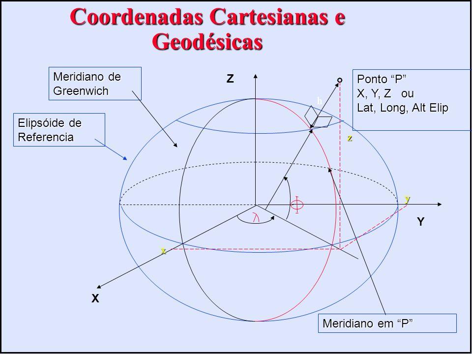 Coordenadas Cartesianas e Geodésicas X Y Z Ponto P X, Y, Z ou Lat, Long, Alt Elip Meridiano de Greenwich Meridiano em P Elipsóide de Referencia y x z