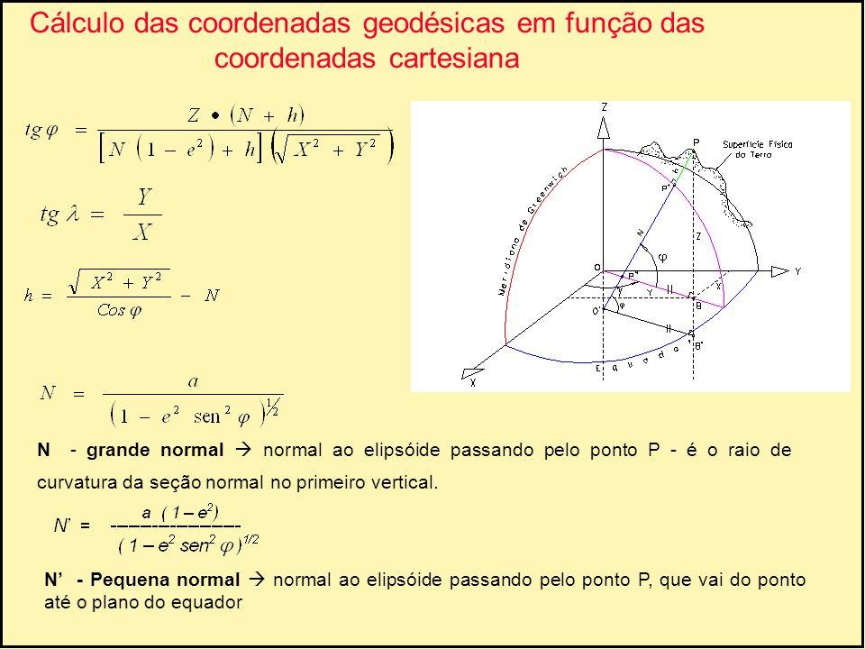 Cálculo das coordenadas geodésicas em função das coordenadas cartesiana N - grande normal normal ao elipsóide passando pelo ponto P - é o raio de curv