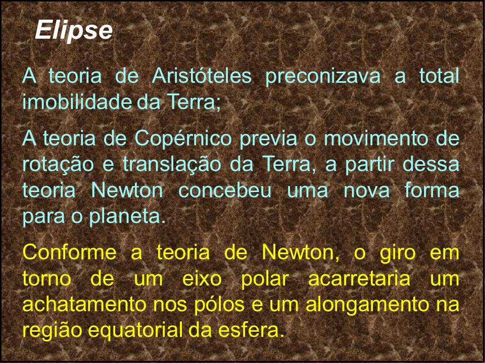 A teoria de Aristóteles preconizava a total imobilidade da Terra; A teoria de Copérnico previa o movimento de rotação e translação da Terra, a partir