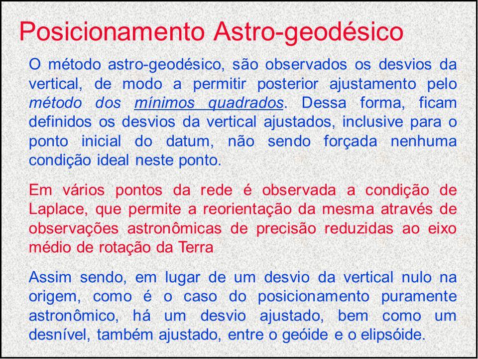 O método astro-geodésico, são observados os desvios da vertical, de modo a permitir posterior ajustamento pelo método dos mínimos quadrados. Dessa for
