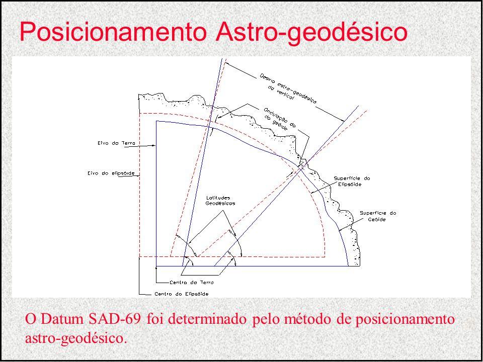 O Datum SAD-69 foi determinado pelo método de posicionamento astro-geodésico.