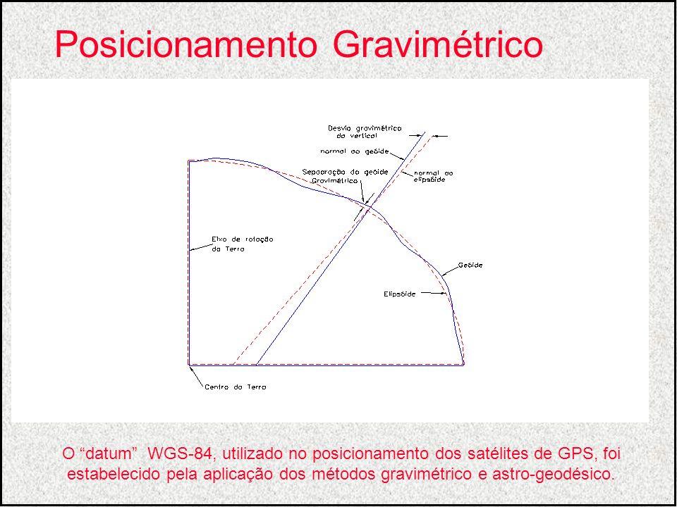 O datum WGS-84, utilizado no posicionamento dos satélites de GPS, foi estabelecido pela aplicação dos métodos gravimétrico e astro-geodésico.