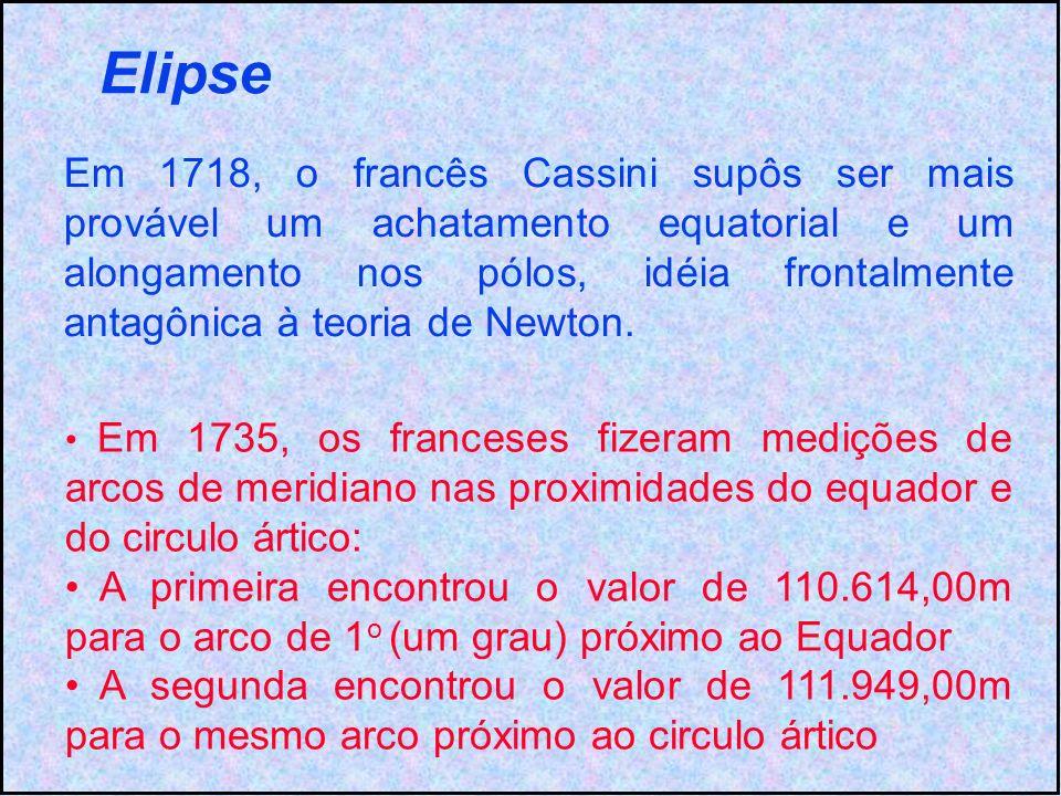 Em 1718, o francês Cassini supôs ser mais provável um achatamento equatorial e um alongamento nos pólos, idéia frontalmente antagônica à teoria de New