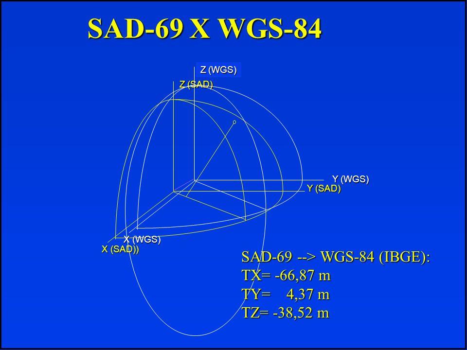 SAD-69 X WGS-84 X (SAD)) Y (SAD) Z (SAD) Y (WGS) X (WGS) Z (WGS) SAD-69 --> WGS-84 (IBGE): TX= -66,87 m TY= 4,37 m TZ= -38,52 m