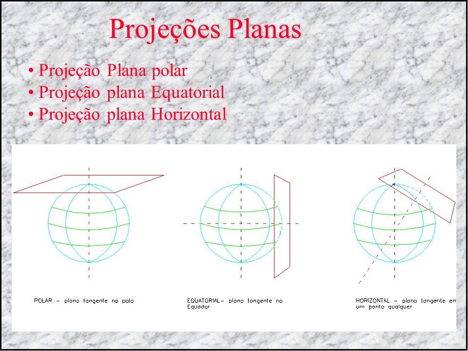 Projeções Planas Projeção Plana polar Projeção plana Equatorial Projeção plana Horizontal