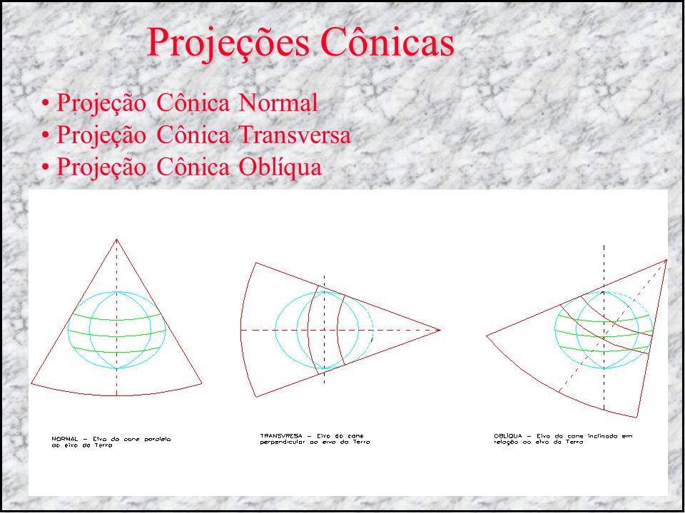 Projeções Cônicas Projeção Cônica Normal Projeção Cônica Transversa Projeção Cônica Oblíqua