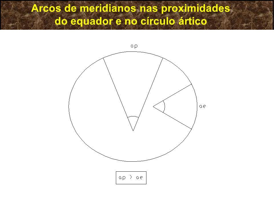 Arcos de meridianos nas proximidades do equador e no círculo ártico