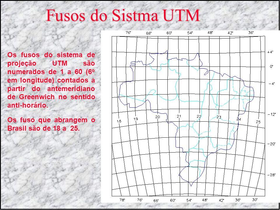 Fusos do Sistma UTM Os fusos do sistema de projeção UTM são numerados de 1 a 60 (6 o em longitude) contados a partir do antemeridiano de Greenwich no