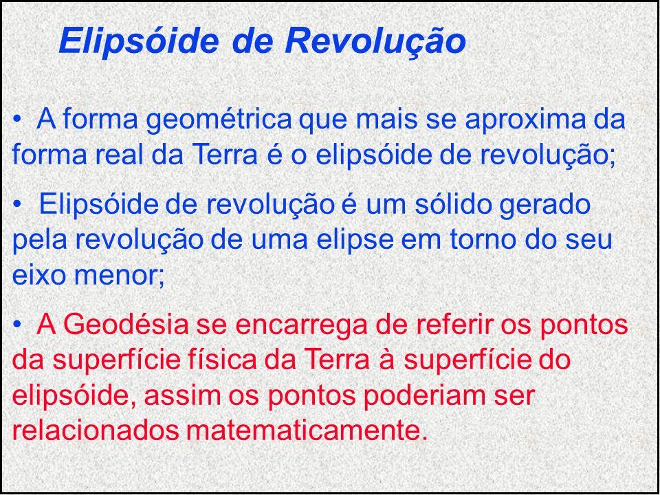 A forma geométrica que mais se aproxima da forma real da Terra é o elipsóide de revolução; Elipsóide de revolução é um sólido gerado pela revolução de
