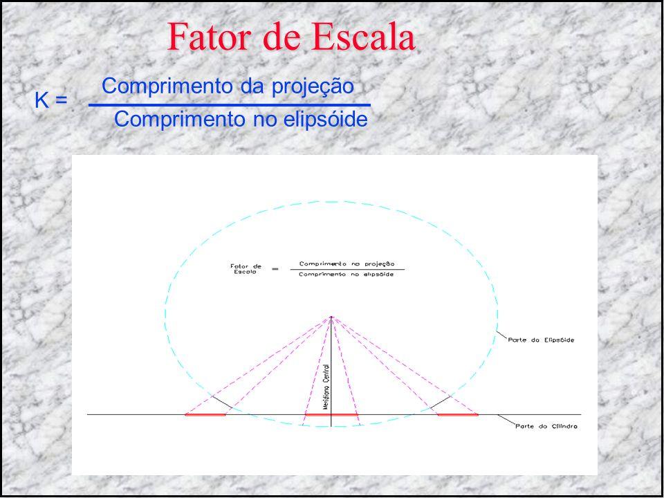 Fator de Escala Comprimento da projeção K = Comprimento no elipsóide