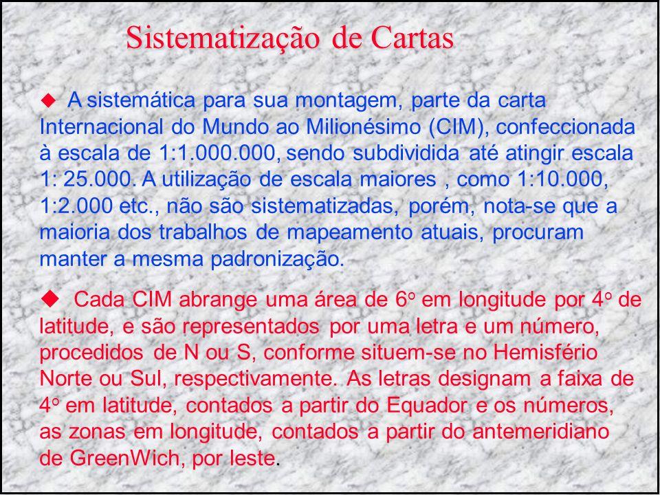 Sistematização de Cartas A sistemática para sua montagem, parte da carta Internacional do Mundo ao Milionésimo (CIM), confeccionada à escala de 1:1.00