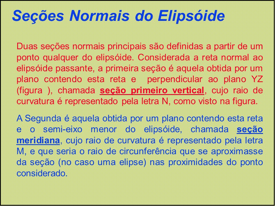 Duas seções normais principais são definidas a partir de um ponto qualquer do elipsóide. Considerada a reta normal ao elipsóide passante, a primeira s