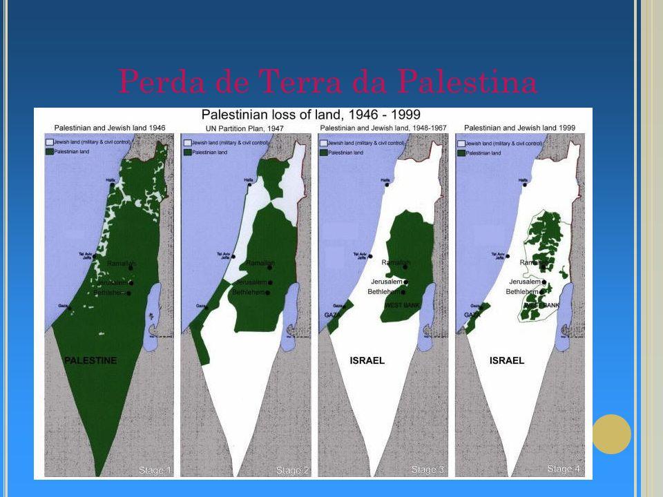 Perda de Terra da Palestina