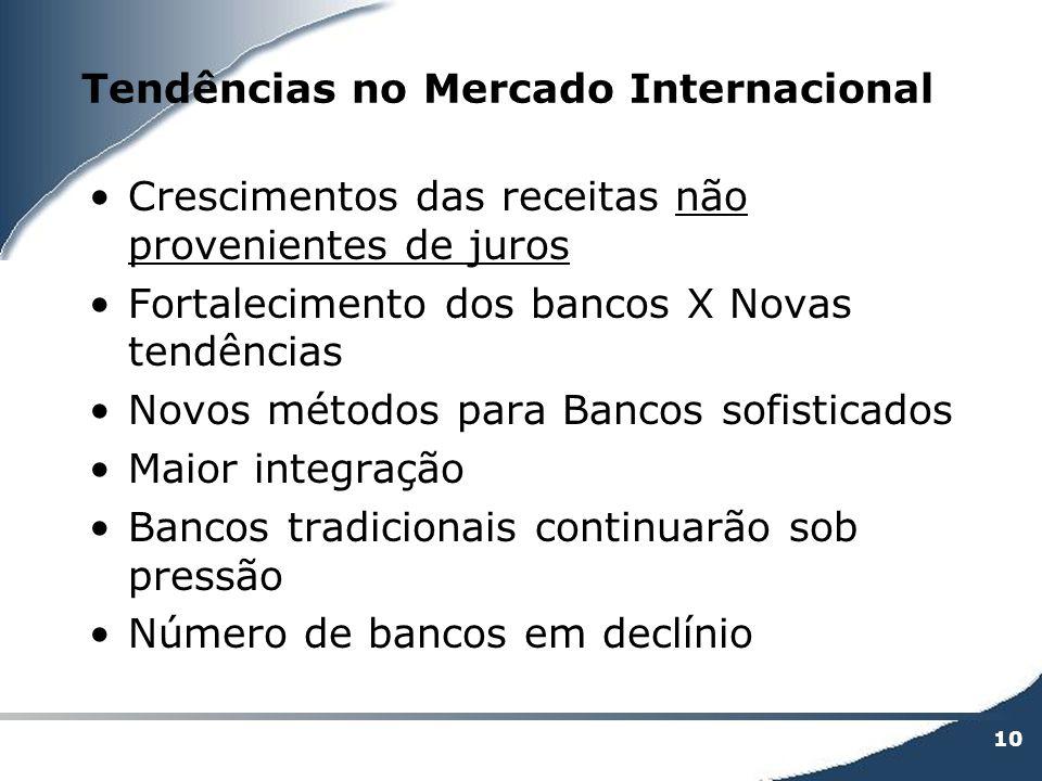 10 Tendências no Mercado Internacional Crescimentos das receitas não provenientes de juros Fortalecimento dos bancos X Novas tendências Novos métodos