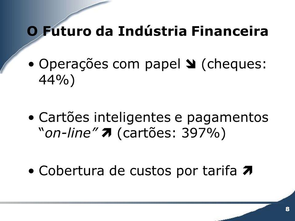 8 O Futuro da Indústria Financeira Operações com papel (cheques: 44%) Cartões inteligentes e pagamentoson-line (cartões: 397%) Cobertura de custos por